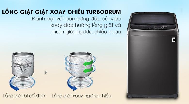 Công nghệ Turbo Drum - Máy giặt LG Inverter 19 kg TH2519SSAK