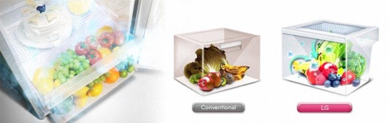 Ngăn cân bằng độ ẩm trên tủ lạnh