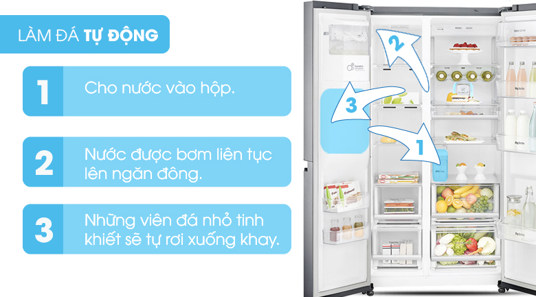 Khả năng tự động làm đá tiện lợi - Tủ lạnh LG Inverter 601 lít GR-D247JS